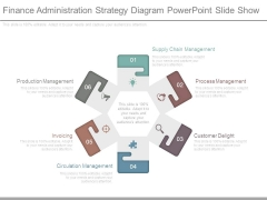 Finance Administration Strategy Diagram Powerpoint Slide Show