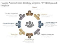 Finance Administration Strategy Diagram Ppt Background Graphics