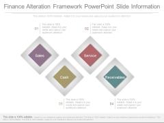 Finance Alteration Framework Powerpoint Slide Information