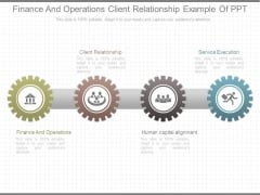 Finance And Operations Client Relationship Example Of Ppt