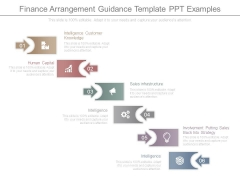 Finance Arrangement Guidance Template Ppt Examples