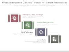 Finance Arrangement Guidance Template Ppt Sample Presentations