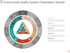 Finance Audit Quality System Ppt PowerPoint Presentation Slides