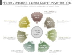 Finance Components Business Diagram Powerpoint Slide