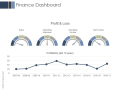 Finance Dashboard Ppt PowerPoint Presentation Design Ideas