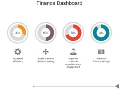 Finance Dashboard Ppt PowerPoint Presentation Diagrams