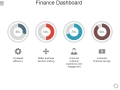Finance Dashboard Ppt PowerPoint Presentation Layouts Infographics