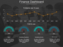 Finance Dashboard Ppt PowerPoint Presentation Model Graphics Example