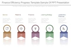Finance Efficiency Progress Template Sample Of Ppt Presentation