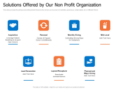 Finance Elevator Pitch Solutions Offered By Our Non Profit Organization Ppt PowerPoint Presentation Summary Good PDF
