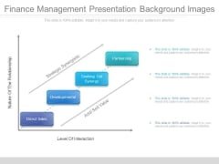 Finance Management Presentation Background Images