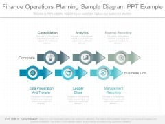 Finance Operations Planning Sample Diagram Ppt Example