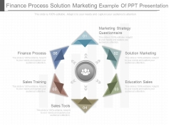 Finance Process Solution Marketing Example Of Ppt Presentation