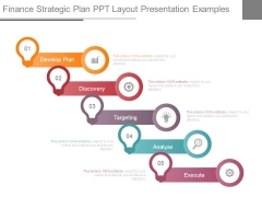 Finance Strategic Plan Ppt Layout Presentation Examples