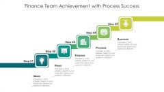 Finance Team Achievement With Process Success Ppt Icon Infographics PDF