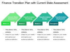 Finance Transition Plan With Current State Assessment Ppt PowerPoint Presentation File Example PDF