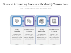 Financial Accounting Process With Identify Transactions Ppt PowerPoint Presentation Infographics Infographic Template PDF