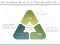 Financial Advisor Marketing Tools Diagram Powerpoint Ideas