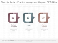 Financial Advisor Practice Management Diagram Ppt Slides