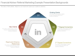 Financial Advisor Referral Marketing Example Presentation Backgrounds