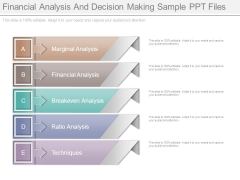 Financial Analysis And Decision Making Sample Ppt Files