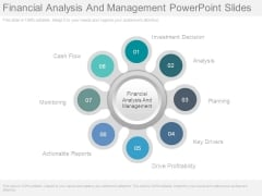 Financial Analysis And Management Powerpoint Slides