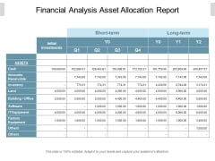 Financial Analysis Asset Allocation Report Ppt PowerPoint Presentation Slides Objects