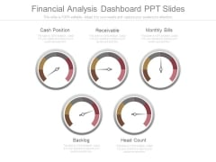 Financial Analysis Dashboard Ppt Slides