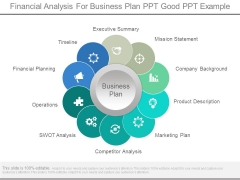 Financial Analysis For Business Plan Ppt Good Ppt Example