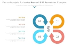Financial Analysis For Market Research Ppt Presentation Examples
