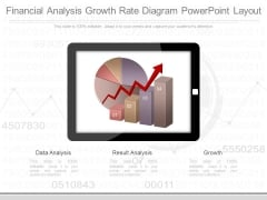 Financial Analysis Growth Rate Diagram Powerpoint Layout