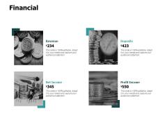 Financial Analysis Investment Ppt PowerPoint Presentation Portfolio Pictures
