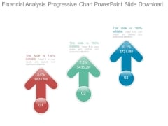 Financial Analysis Progressive Chart Powerpoint Slide Download