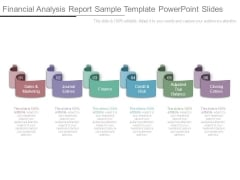 Financial Analysis Report Sample Template Powerpoint Slides