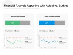 Financial Analysis Reporting With Actual Vs Budget Ppt PowerPoint Presentation Styles Format Ideas