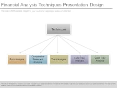Financial Analysis Techniques Presentation Design