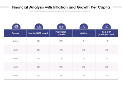 Financial Analysis With Inflation And Growth Per Capita Ppt PowerPoint Presentation Summary Guidelines PDF
