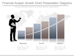 Financial Analyst Growth Chart Presentation Diagrams