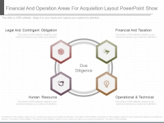 Financial And Operation Areas For Acquisition Layout Powerpoint Show