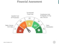 Financial Assessment Ppt PowerPoint Presentation Picture