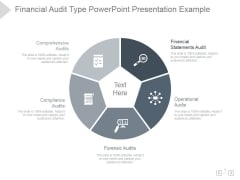 Financial Audit Type Ppt PowerPoint Presentation Rules
