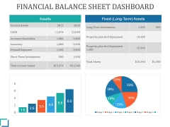 Financial Balance Sheet Dashboard Ppt PowerPoint Presentation Background Image