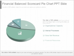 Financial Balanced Scorecard Pie Chart Ppt Slide