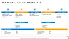 Financial Banking PPT Business Model Canvas Of An Investment Bank Pictures PDF
