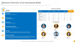 Financial Banking PPT Business Overview Of An Investment Bank Ppt Slides Outline PDF