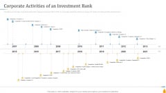 Financial Banking PPT Corporate Activities Of An Investment Bank Topics PDF
