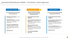 Financial Banking PPT Investment Bank Business Model A Customer Centric Approach Brochure PDF