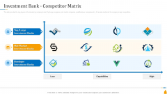 Financial Banking PPT Investment Bank Competitor Matrix Ppt Ideas PDF
