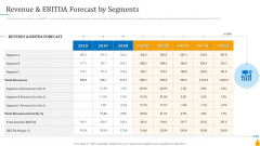 Financial Banking PPT Revenue And Ebitda Forecast By Segments Ppt Styles Graphics PDF