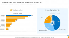 Financial Banking PPT Shareholder Ownership Of An Investment Bank Introduction PDF